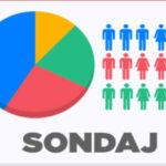 Sondaj! Sunteți Pro sau Contra  Unirii Municipiului Hîncești cu România ?